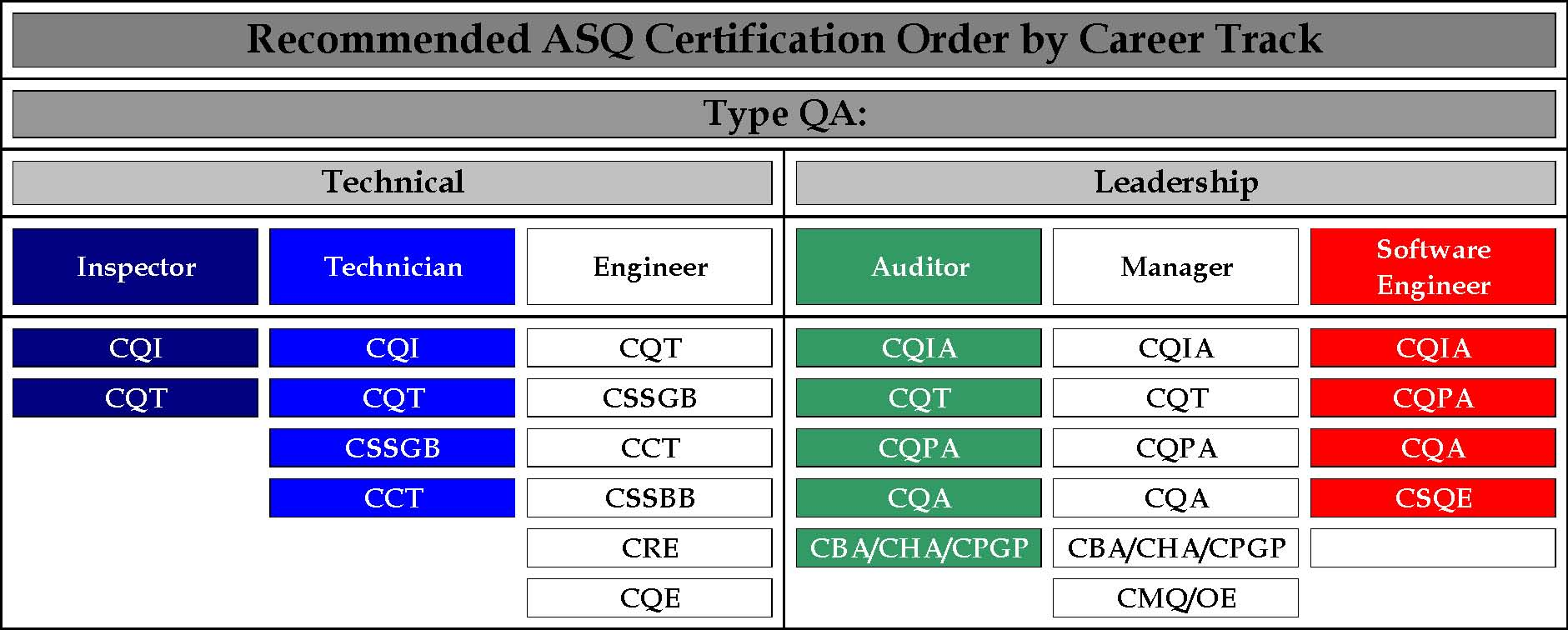 asq_ideal_sequence_certification_career_track_jp2